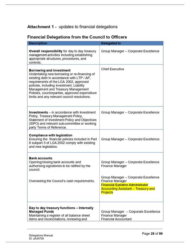 Agenda of Council Meeting - 18 June 2019